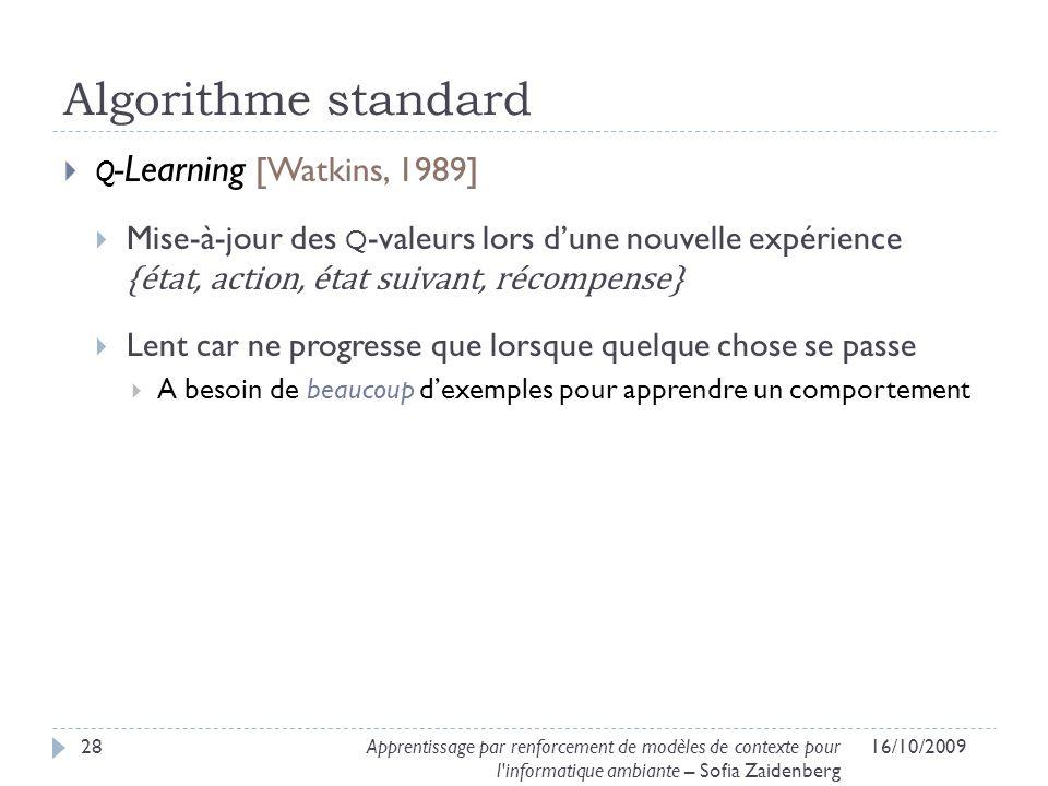 Algorithme standard q-Learning [Watkins, 1989]